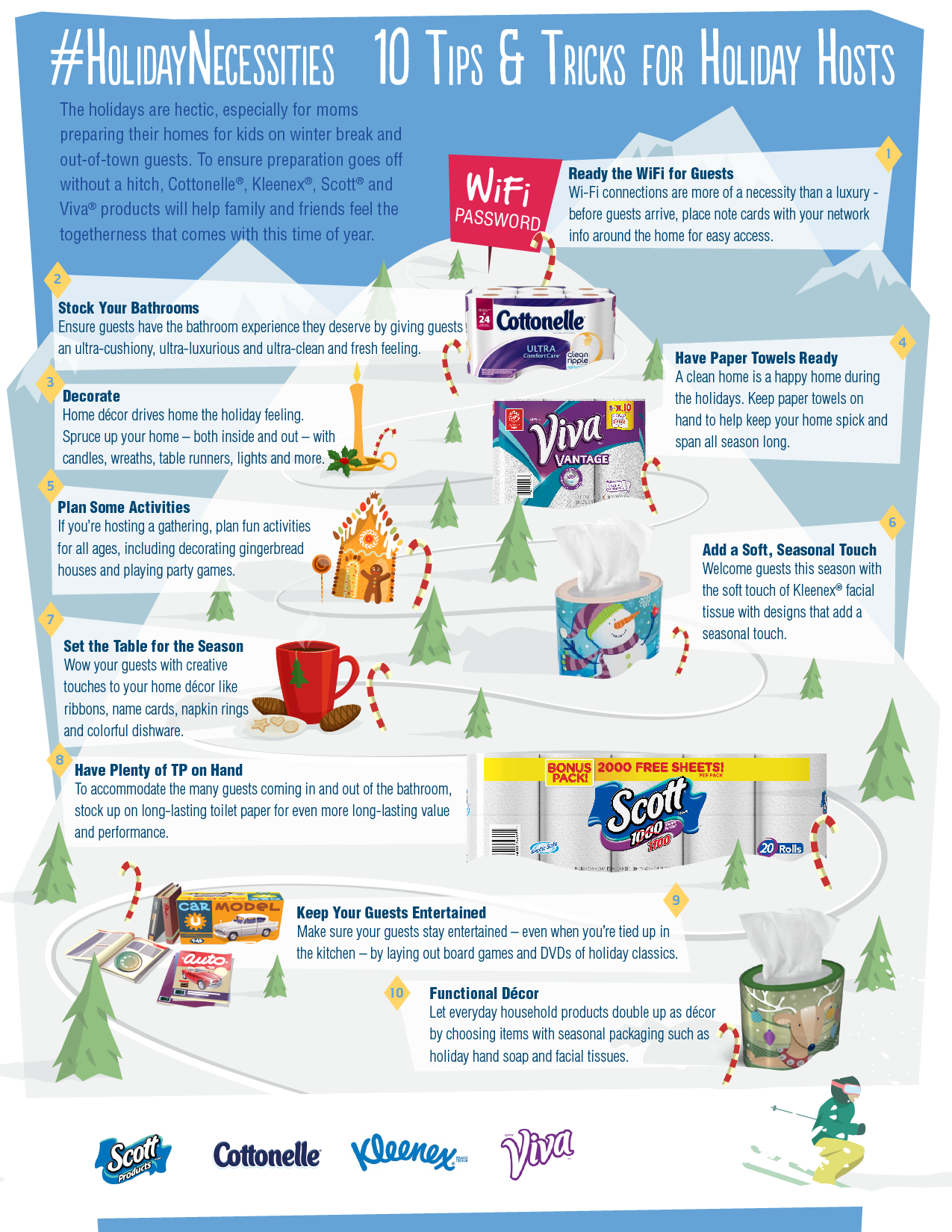 K-C Holiday Holiday Infographic_FINAL